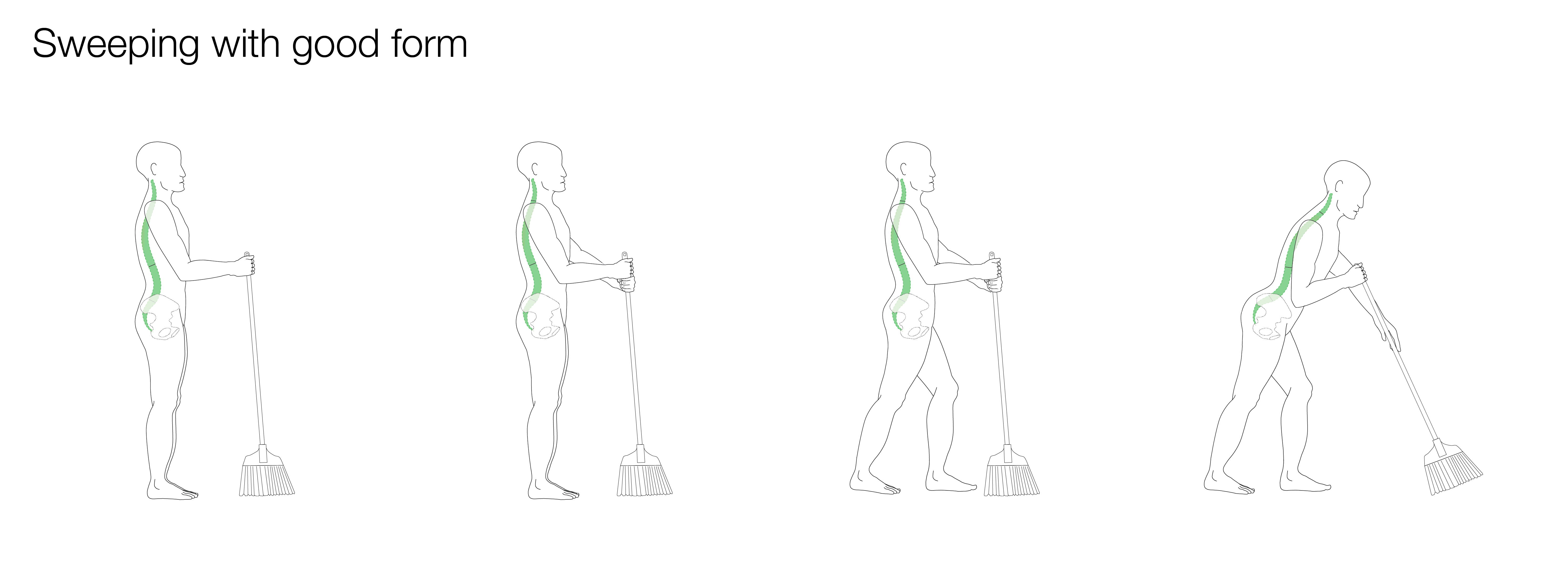 How to sweep_Artboard 10